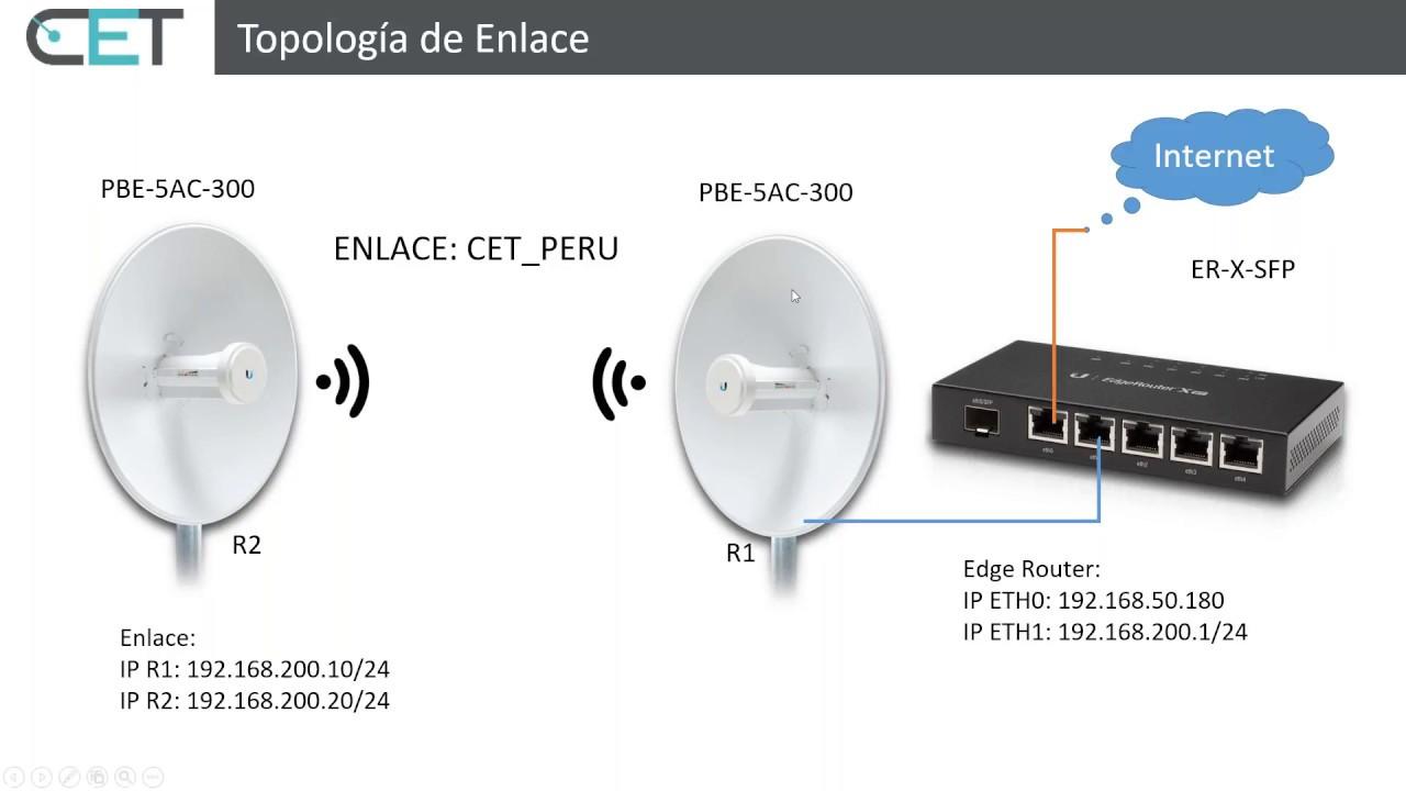 Configuración de Radio Enlaces AirMax AC con AirOS 8