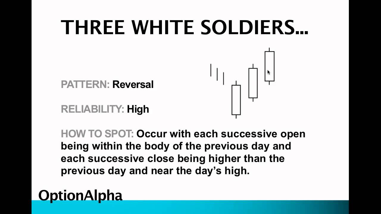 Three white soldiers and black crows