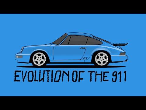 H Porsche 911 μέσα στο χρόνο