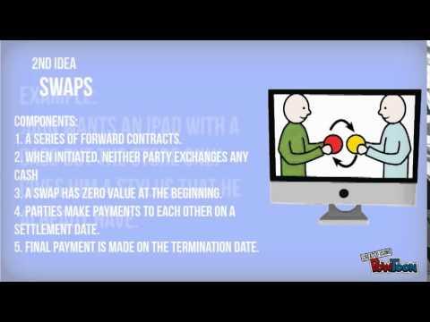 Futures, Forwards, Options, & Swaps 1
