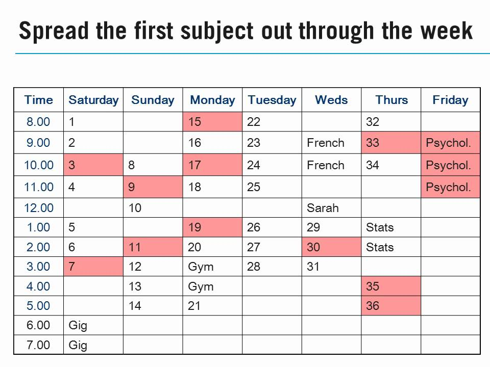 Planning your revision timetable - YouTube - exam study schedule template