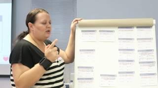 BrandLove Customer Experience Trends Workshop - Group 1 Feedback