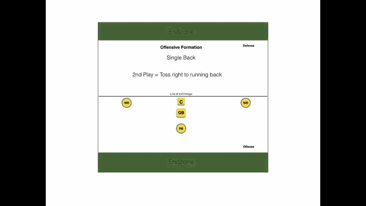 medium resolution of how to play 5 v 5 flag football