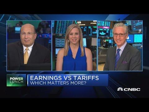 Markets already reflecting trade concerns