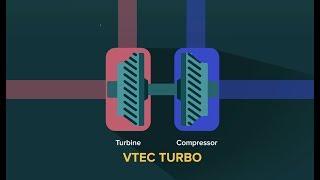 Honda Earth Dreams Technology: 1.5L VTEC Turbocharged Engine