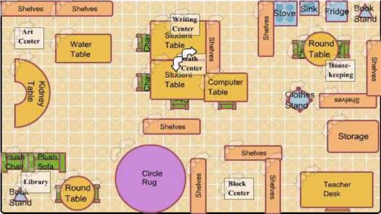 Classroom Floor Plan Template Free