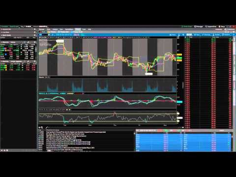 Banking Big Profits with my Trading Courses for day and swing traders.www.thestreeymentor.com