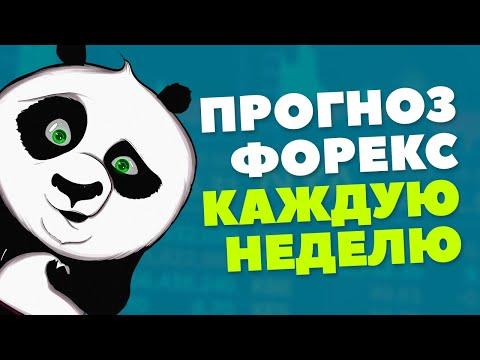 Форекс прогноз от Forex Panda на неделю 18-22.11.19. Форекс сигналы на неделю
