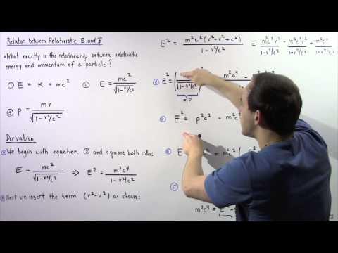 Relativistic Energy-Momentum Relation