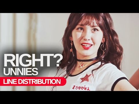 [READ DESCRIPTION] Unnies (언니쓰) - Right? (맞지?) : Line Distribution (Color Coded | Sisters Slam Dunk)