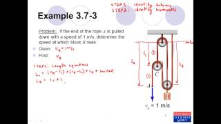 Conceptual Dynamics Example Problem 3.7-3: Constrained Motion