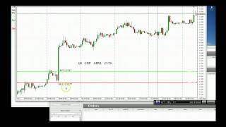 NEWS EVENT TRADING STRATEGY