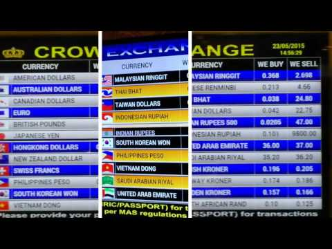 VizanSign - Digital Signage Singapore - Money Changer Rate Board