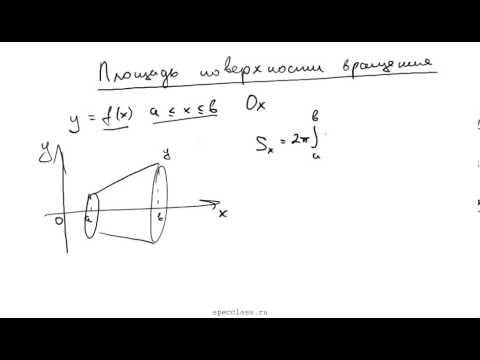 . Вычисление площади поверхности вращения