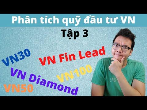 PHÂN TÍCH CHI TIẾT QUỸ ĐẦU TƯ BỊ ĐỘNG ETF - Tập 3 | Thanh Cong TC |