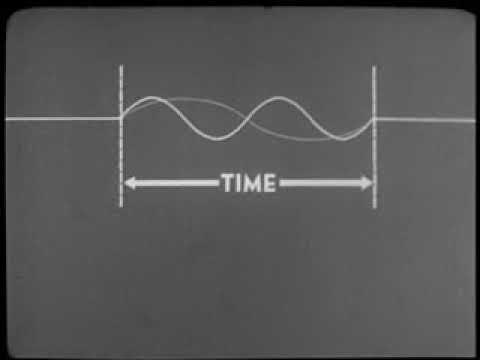 Electricity - Frequency Modulation Part 1 Basic Principles