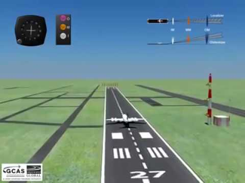 Download ILS how an instrument landing system work