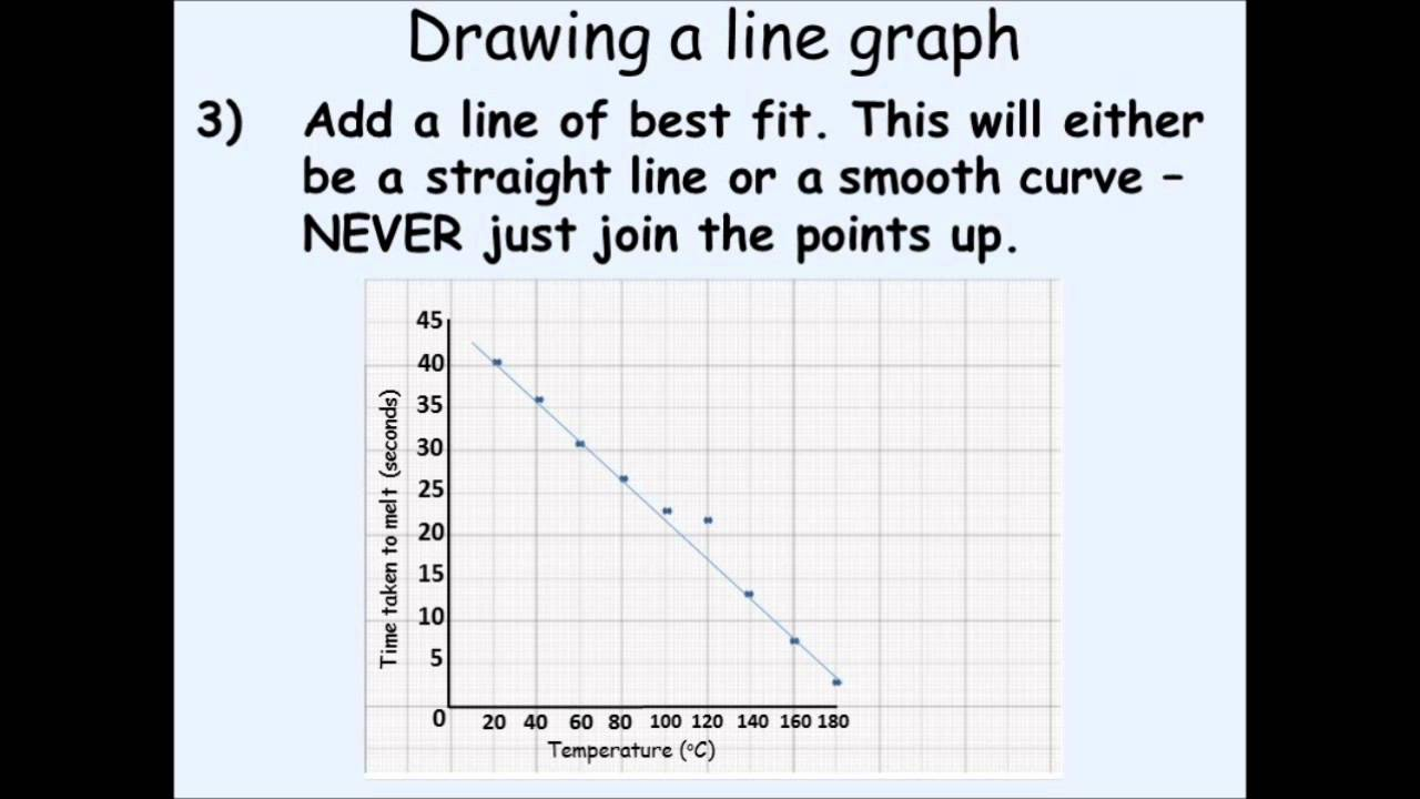 KS3 Science - Drawing Graphs Part 2 - YouTube