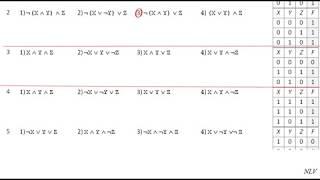 Информатика 8 класс. Введение в логику. Разбор задания по теме Алгебра логики. (Часть 1)