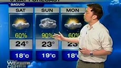 Weather Forecast for the last days of 2012