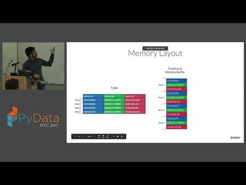 Sudheesh Katkam - Simplifying And Accelerating Data Access for Python With  Dremio and Apache Arrow – Watch Video @ Dev Tube