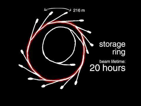 The Australian Synchrotron: An Animated Mini-Documentary