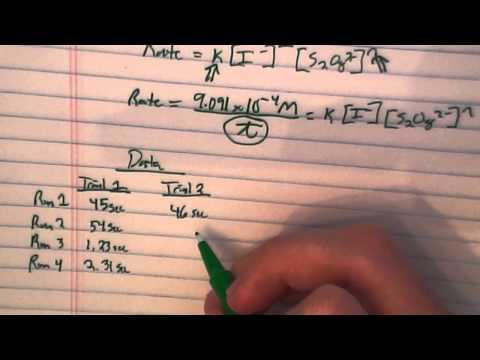 Kinetics Part 1: Iodine Clock Reaction