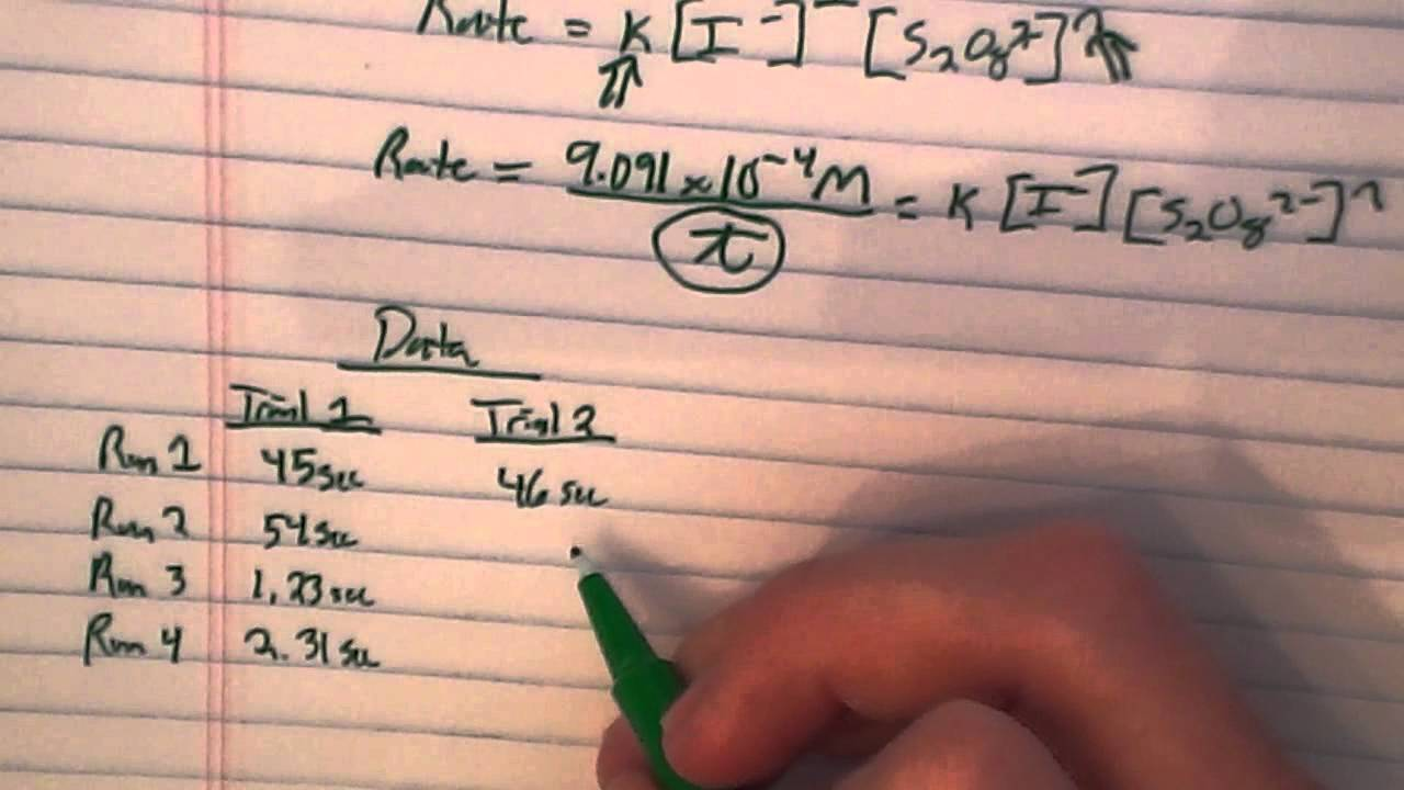 Kinetics Study on the Reaction between Iodide Ions and ...
