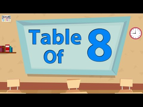 8 Times Table Multiplication | Learn 8x Table | Learn Eight Multiplication Tables For Kids