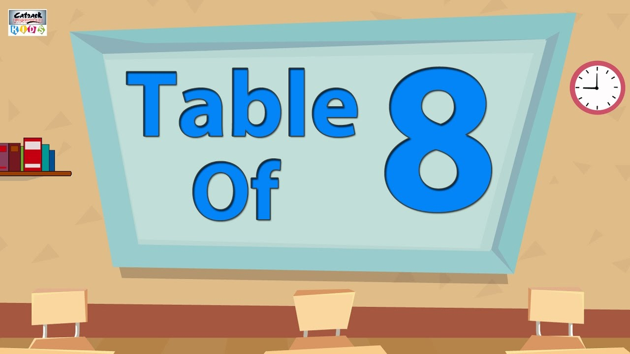 8 times table multiplication learn 8x table learn eight 8 times table multiplication learn 8x table learn eight multiplication tables for kids gamestrikefo Images