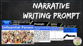 Free Examples Of Influential Essays  Yt How To Write A Narrative Essay Preview  Influential Person
