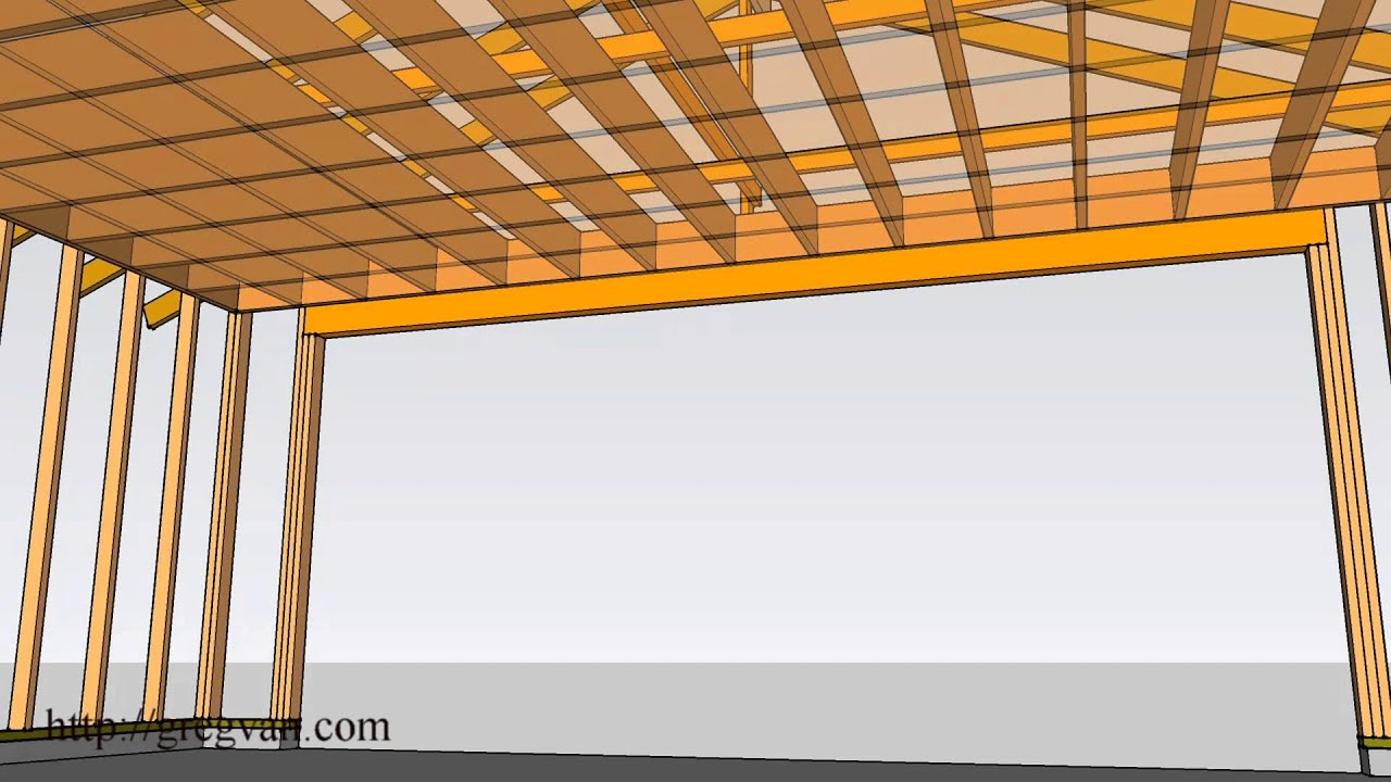 Avoid Putting Extra Weight On Garage Header Design And