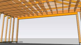 Avoid Putting Extra Weight On Garage Header – Design And Remodeling