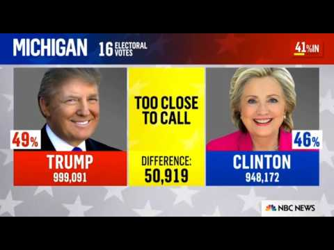 Chuck Todd Explains Donald Trump Road To Victory Thru Michigan-Florida | NBC News