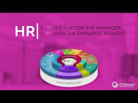 CITSmart - HR Management #1