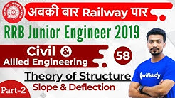 9:00 PM - RRB JE 2019 | Civil Engg by Sandeep Sir | Theory of Structure (Slope & Deflection)