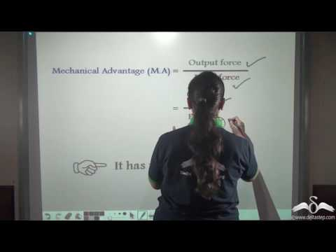 Mechanical Advantage of a Machine