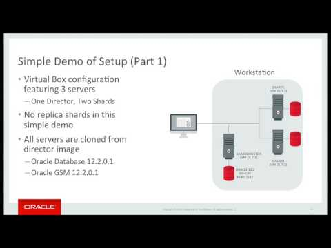 Oracle Database 12c Release 2 Sharded Database Overview and Install (Part 1)