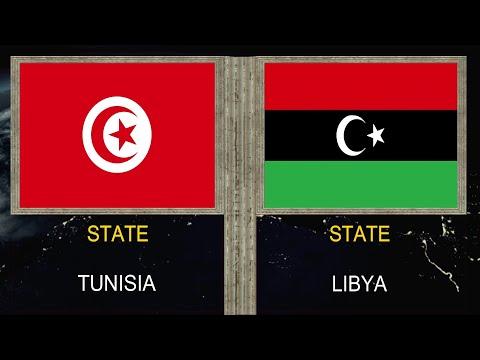 Tunisia vs Libya - Army Military Power Comparison 2020