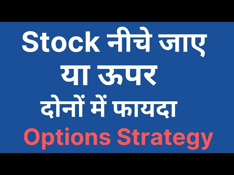Put Options Strategy | How to Buy Stocks using Put Option? | F&O (Tutorial 3)