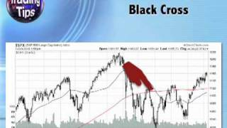 Episode 61 Black Cross/Golden Cross: Long-Term Moving Average Crossovers That Make Big Predictions