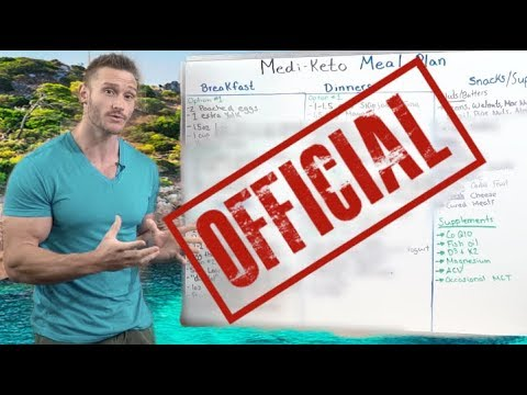 Mediterranean Keto Diet Meal Plan What to Eat in a Day