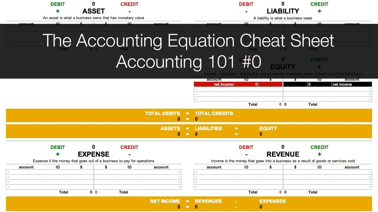 accounting cheat sheet With over four hundred built-in functions, certain excel functions are used almost everyday in one form or another check out this cheat sheet to learn them.