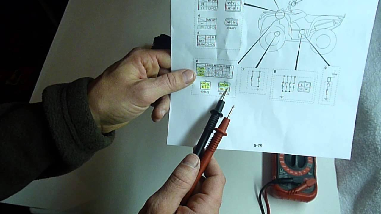 small resolution of yamaha kodiak 400 fuse box location