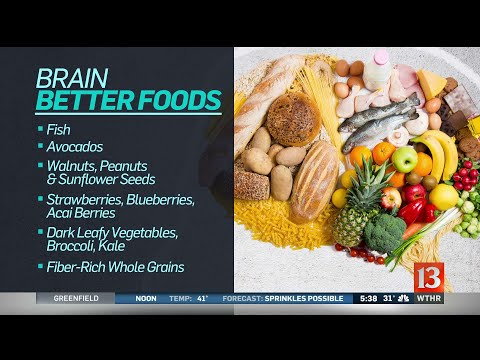 Impact of exercise and diet on memory loss -- 538