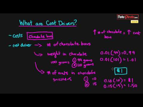 What are Cost Drivers? (Cost Accounting Tutorial #2)