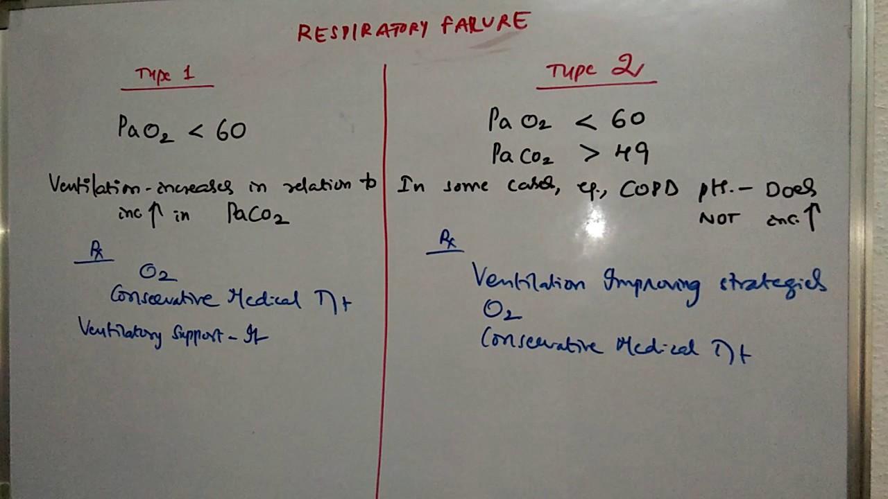 Type 12 Respiratory Failure