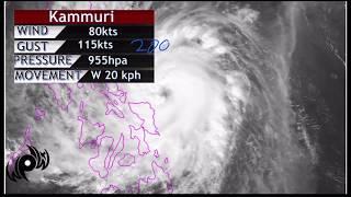 Typhoon Kammuri Near Landfall