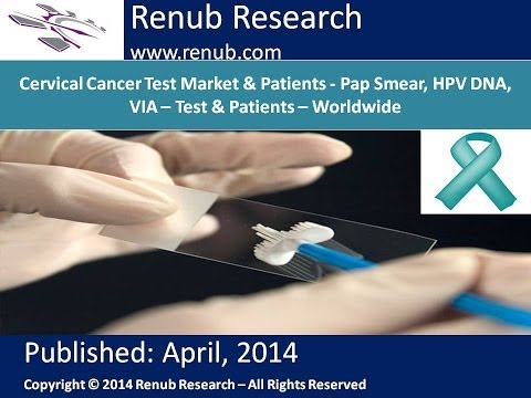 Cervical Cancer Test Market & Patients - Pap Smear, HPV DNA, VIA