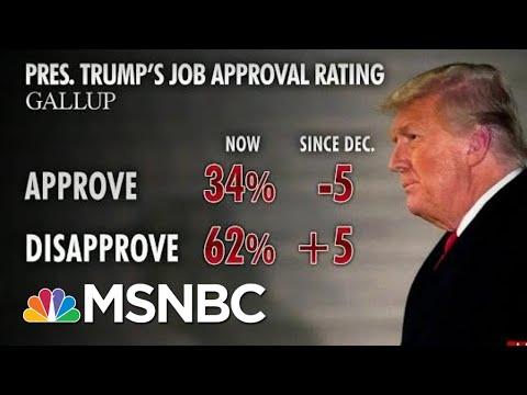 President Trump's Job Approval Stands At 34 Percent: Poll | Morning Joe | MSNBC